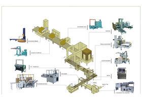 自动化包装流水线方案